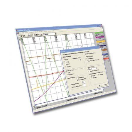 logiciel exploitation données procédé industriel