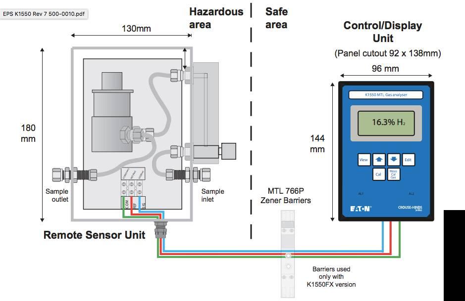 catharomètre, analyseur de gaz industriel