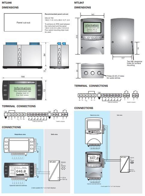 indicateur zone Atex MTL646 / 647