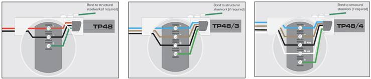 protection contre surtension transmetteur processus industriels